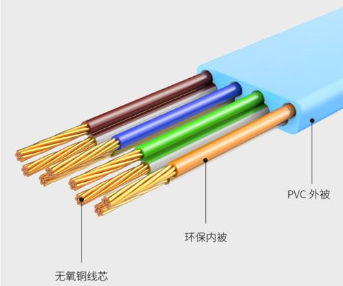 宽带升级到200M,为什么测速还是100M