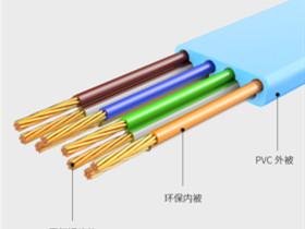 宽带升级到200M,为什么测速还是100M?
